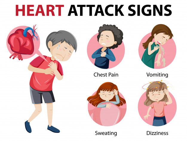 symptomen hartaanval